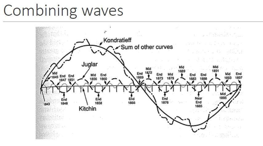 golfbewegingen in de 19e eeuw